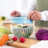 Salat-Schneider, Schüssel zum Salatschneiden blau