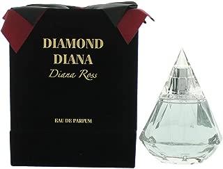 princess diana perfume