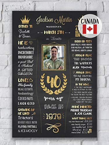 40th Birthday Poster, 1979 CANADA Sign, Personalized Adult Chalkboard PICTURE 1979 fun facts CANADIAN version, 40th birthday gift