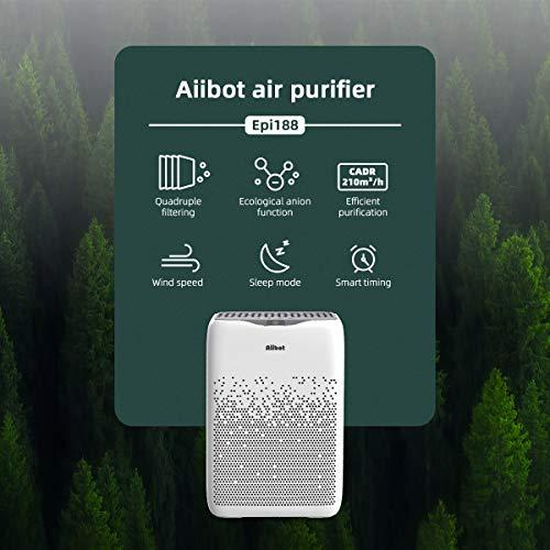 Aiibot Purificadores de aire