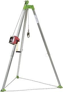 msa altair 4x pump probe
