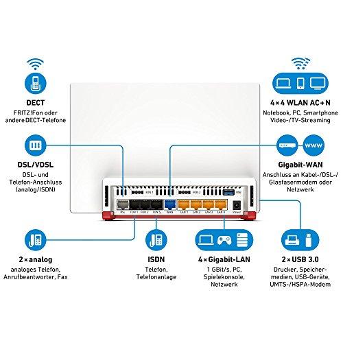 AVM FRITZ!Box 7580 WLAN AC + N Router - 2