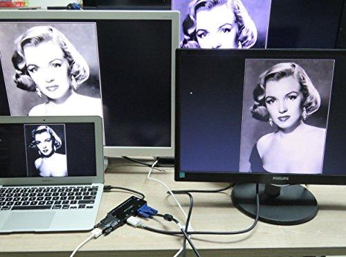 Mini DP Adapter, CableDeconn 4-in-1 Mini Displayport (Thunderbolt-kompatibel) auf HDMI/DVI/VGA Adapterkabel Konverter mit Audio für Apple MacBook Pro