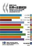 図表でみる世界の主要統計OECDファクトブック(2010年版)―経済、環境、社会に関する統計資料
