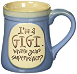 I'M A Gigi What's Your Superpower