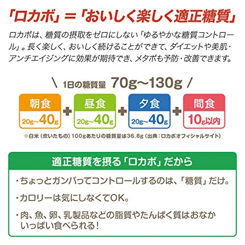 紀文【平麺2ケース】糖質0g麺16パック[食物繊維/低カロリー]オリジナルレシピ付糖質オフ