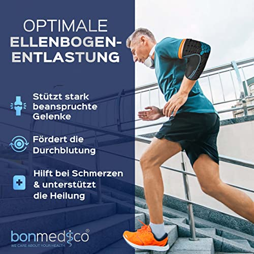 Bonstato GmbH -  bonmedico Farko