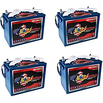 REPLACEMENT BATTERY FOR CLUB CAR 47539956001