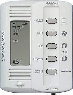 Best comfort control center ii Reviews
