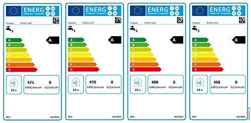 Vaillant Elektro-Durchlauf-Erhitzer