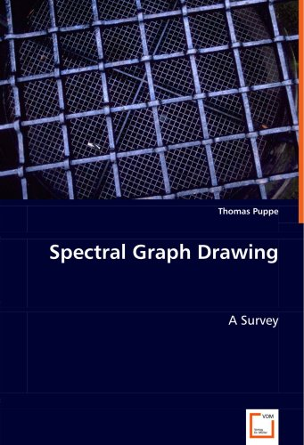 Spectral Graph Drawing: A Survey