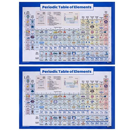 Toyvian Tabla periódica de Elementos Carteles Ciencia Química Cuadro para Maestros Estudiantes Aula