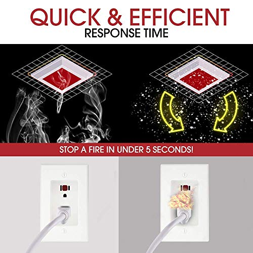 KORDO Simple Attachment Type New Concept Fire Extinguisher for Outlet 6P - Prevents Fire from Power Strips, Outlets