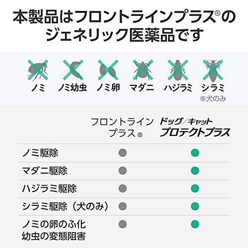 【動物用医薬品】ベッツワンキャットプロテクトプラス猫用6本