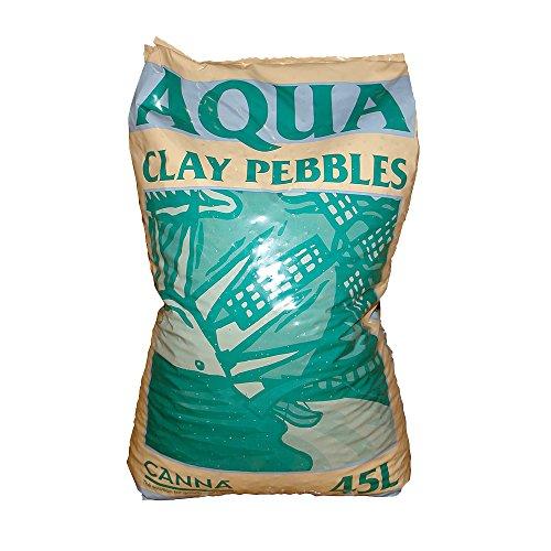 CANNA Aqua Clay 20L Bag