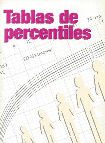 Tablas de percentiles