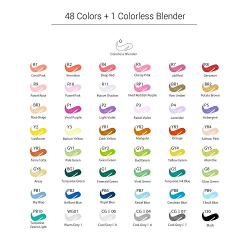 48 Colors Alcohol Brush Markers, Ohuhu Double Tipped (Brush & Chisel) Sketch Markers for Kids, Artist Art Markers, Adult Coloring and Illustration, Comes w/ 1 Colorless Alcohol Marker Blender