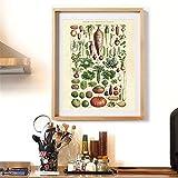 Danjiao Französische Version Antike Gemüse Vintage Poster