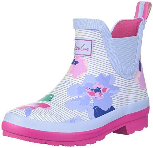 Best Infant Rain Boots