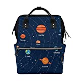 COOSUN Educational Solar System Orbits and Planets Diaper Bag Backpack, Large Capacity Muti-Function Travel Backpack