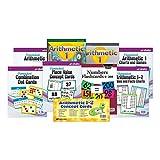 Grade 1 Arithmetic Parent Kit