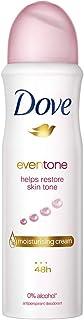 Dove Eventone Deodorant For Women, Antiperspirant Body Spray For Long Lasting Odour Protection, Skin Friendly Deo, Alcohol...