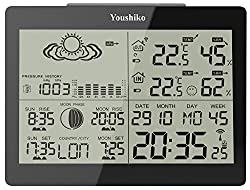 best value weather station