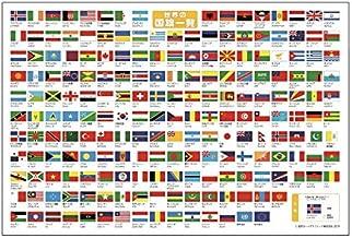 東京カートグラフィック レジャーシート 世界の国旗一覧 LSWF