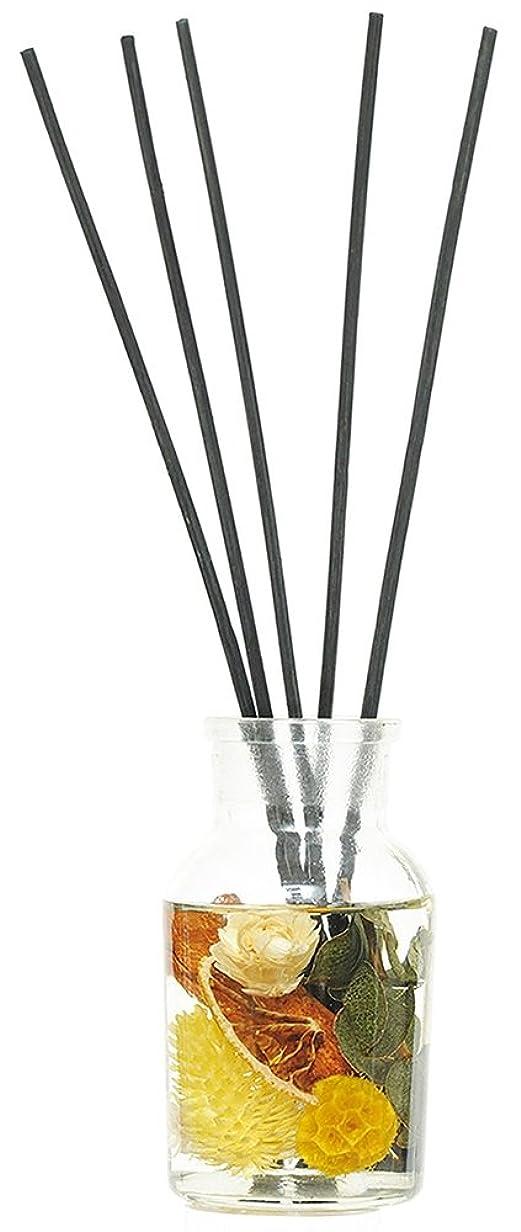 肘掛け椅子パトロールセージノルコーポレーション リードディフューザー ジャルダンボタニーク ベルガモットティー OA-JBT-3-1