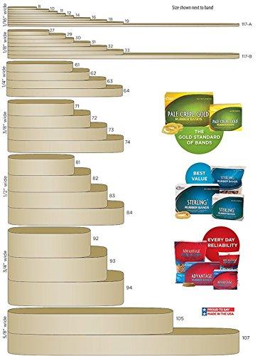 "Alliance Rubber 26339 Advantage Rubber Bands Size #33, 1/4 lb Box Contains Approx. 150 Bands (3 1/2"" x 1/8"", Natural Crepe)"