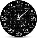 NIUMM Reloj De Pared Tabla Periódica De Elementos Química Reloj De Pared Fórmulas Químicas como Números De Tiempo Ciencia Química De Pared De Arte De Pared