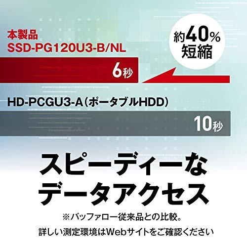 BUFFALO(バッファロー)『SSD-PMU3A』シリーズ