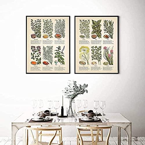 LangGe Abstrakte Graffiti 2 Stück 30x50 cm Rahmenlos Küchenkunstdekoration Pflanzenillustration Wandkunst Posterdruck Kräuter- & Gewürzherbar Hauswanddekoration