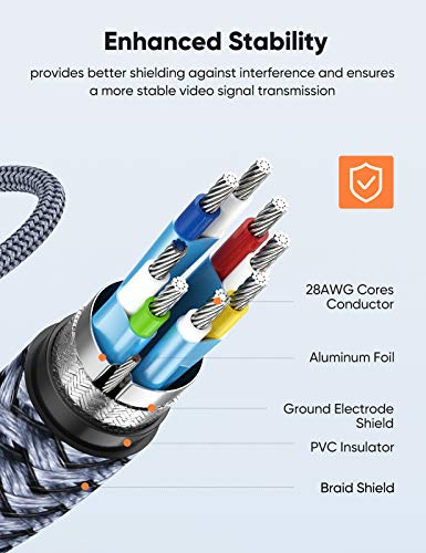 DisplayPort Cable,Capshi 4K DP Cable Nylon Braided -(4K@60Hz, 1440p@144Hz) Display Port Cable Ultra High Speed DisplayPort to DisplayPort Cable 6.6ft for Laptop PC TV etc- Gaming Monitor Cable (Grey)