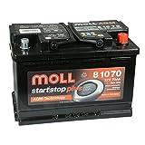 Moll Start|Stop Plus AGM 81070 12V 70Ah