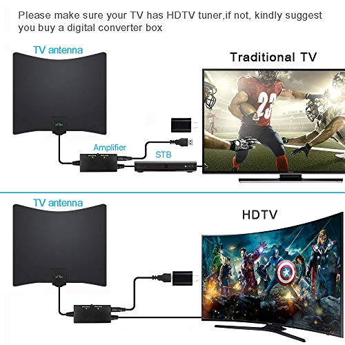 TV Antenna, Indoor HDTV Digital Amplified TV Antennas 200 Miles Range with Amplifier TV Signals, HDTV Antenna for 4K Free Local Channels Support All TV's-17ft Coax Cable