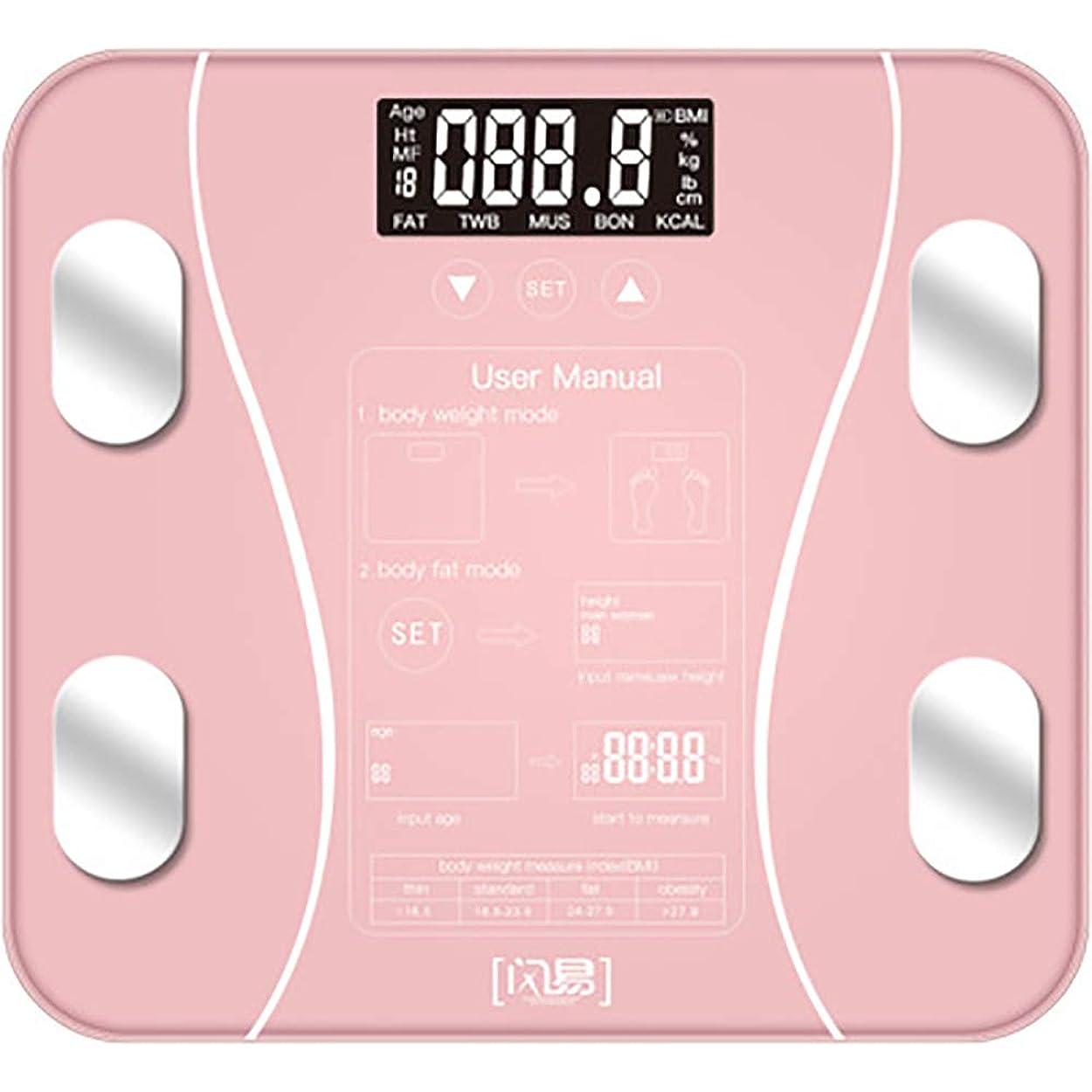 逆にコミットワックス体重計、脂肪、筋肉、BMI、骨量、カロリー、ブラック用バックライト付きLCD付き体重計、デジタル体重計、体組成計,B