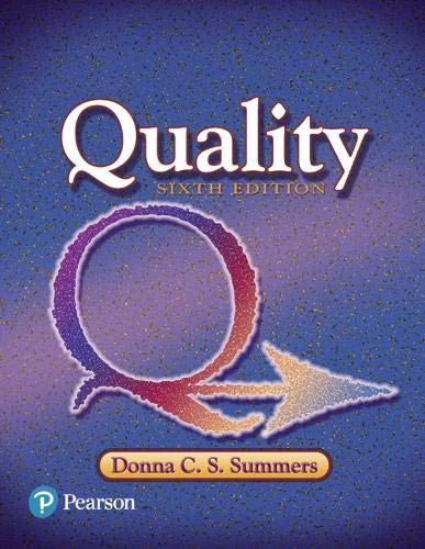 Quality (What's New in Trades & Technology)