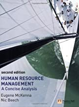 Human Resource Management: A concise analysis