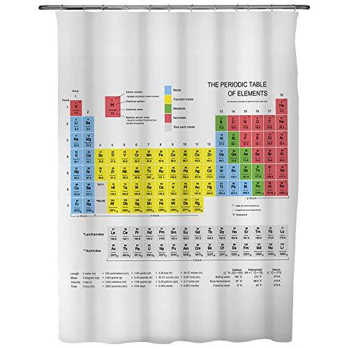 Pukkr Periodensystem Duschvorhang | Bunter klarer Druck | Wasserdichtes Polyester | Edelstahlreifen | Aufhängehaken enthalten