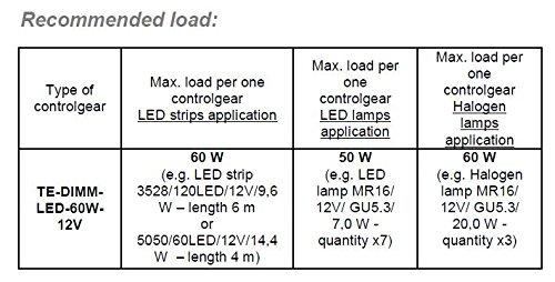 0W – 60W Dimmbar LED Treiber Konstant Voltzahl 12VDC, elektronischer LED-Trafo, Dimmable LED Driver, model TE60W, for 12Vdc LED tapes / strips and LED lamps - 5