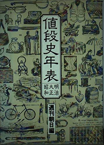 値段史年表 明治・大正・昭和の詳細を見る