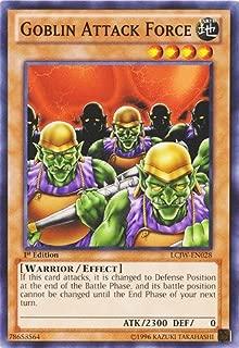 Best goblin cards yugioh Reviews