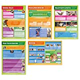"""Health, Fitness and Well-Being Posters - Set of 5 