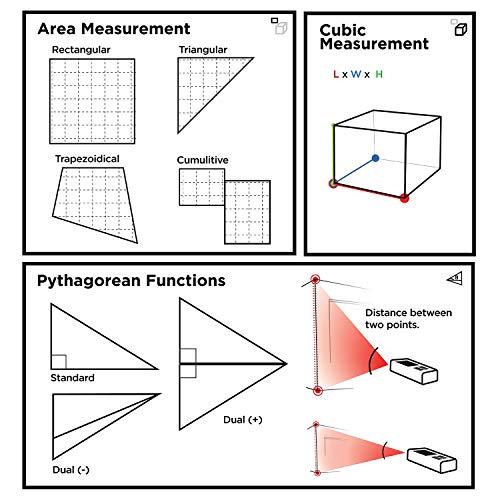 MOTORHEAD 196Ft/60M Laser Measure, Laser Distance Measure w/Digital Level & Angle Sensor, M/In/Ft, 50 Data Set Storage, 3 Measurement Points, Backlit LCD, Pythagorean, Area & Volume Functions