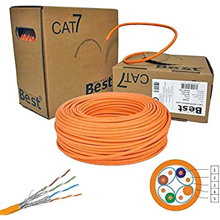 Netshop 25 Cat 7 Verlegekabel Gigabit 10gbit Elektronik