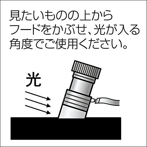 シンワ測定(ShinwaSokutei)ルーペQ高倍率スーパーミニ15倍10mm75543