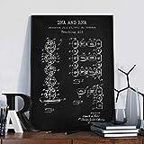 Wand Kunstdruck Leinwand Gemälde DNA und RNA Lehrmittel Druck Ethik Dekoration Medizinstudent Geschenke Wissenschaft Poster Biologie Wandkunst Malerei auf Leinwand-24x32inch