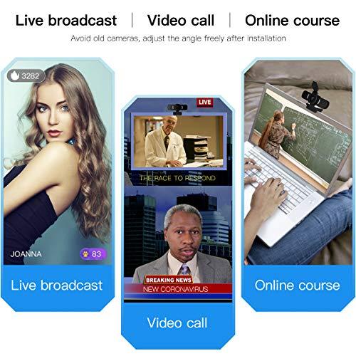 LarmTek Webcam mit Mikrofon,Pc Kamera mit Webcam Abdeckung,1080p Webcam für Live Streaming Spiele bei Videokonferenzen,De,W5