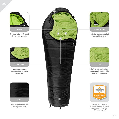 TETON Sports LEEF Lightweight Adult Mummy Sleeping Bag; Great for Hiking, Backpacking and Camping; Free Compression Sack; Black